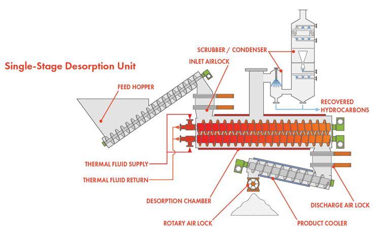 TDU_Overview_Tab_Diagram